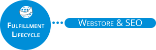 Webstore and SEO
